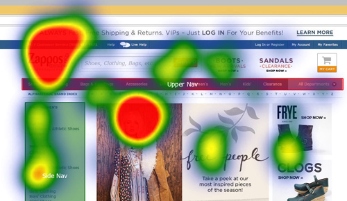 eye tracking su pagina negozio online