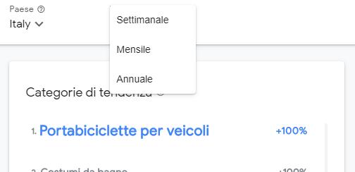 google-categorie-retail-periodo