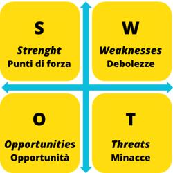 analisi-swot-significato