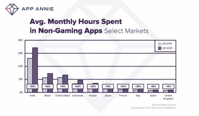 tempo-speso-app