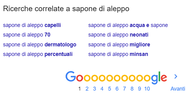 google-ricerche-correlate
