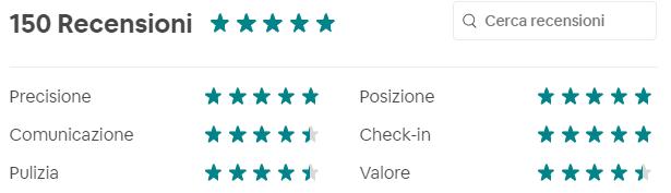 stelle e criteri di recensioni