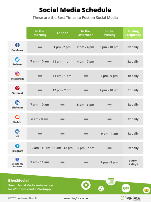 infographic_best_social_media_times_schedule-600x803