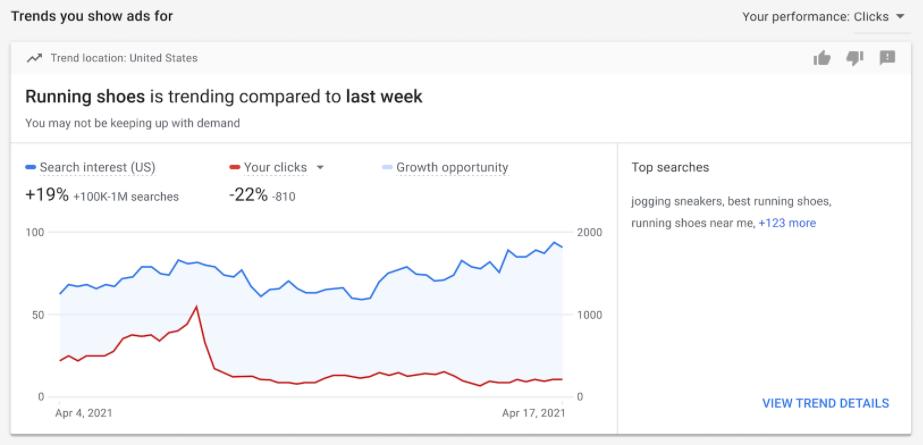 Google-Ads_page-insights